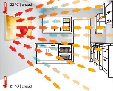 la gamme des panneaux infrarouges haller apex chauffage. Black Bedroom Furniture Sets. Home Design Ideas